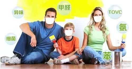室内空气监测与治理